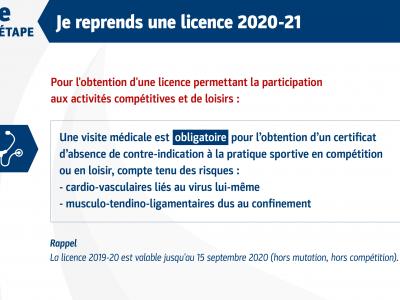 Saison 2020/2021 : Le certificat médical obligatoire !